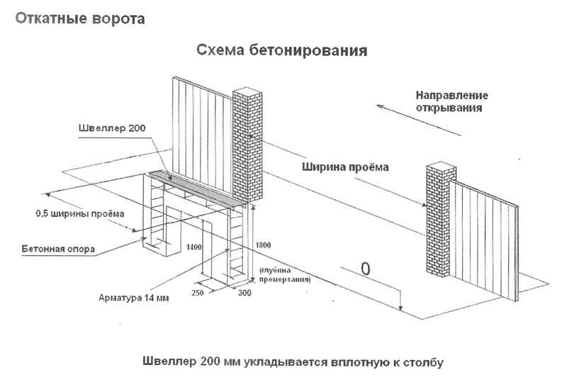 согласно схеме бетонировки